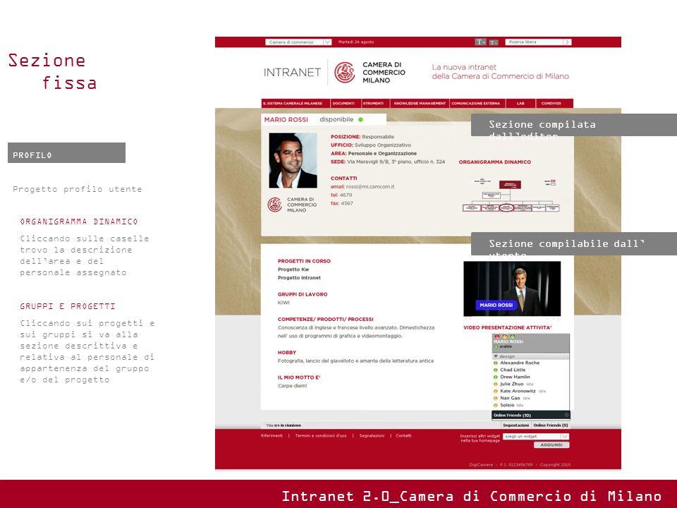 PROFILO Progetto profilo utente Sezione fissa Intranet 2.0_Camera di Commercio di Milano ORGANIGRAMMA DINAMICO Cliccando sulle caselle trovo la descri