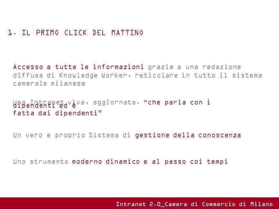 Esempio pagina interna Intranet 2.0_Camera di Commercio di Milano