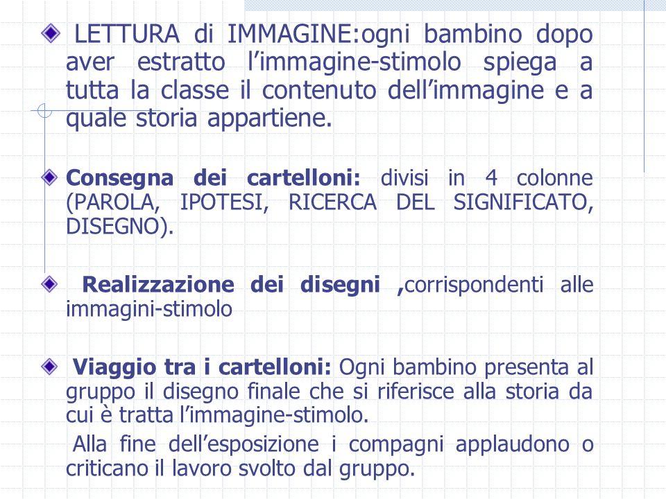 LETTURA di IMMAGINE:ogni bambino dopo aver estratto limmagine-stimolo spiega a tutta la classe il contenuto dellimmagine e a quale storia appartiene.