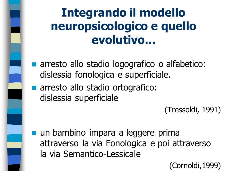 Integrando il modello neuropsicologico e quello evolutivo... arresto allo stadio logografico o alfabetico: dislessia fonologica e superficiale. arrest
