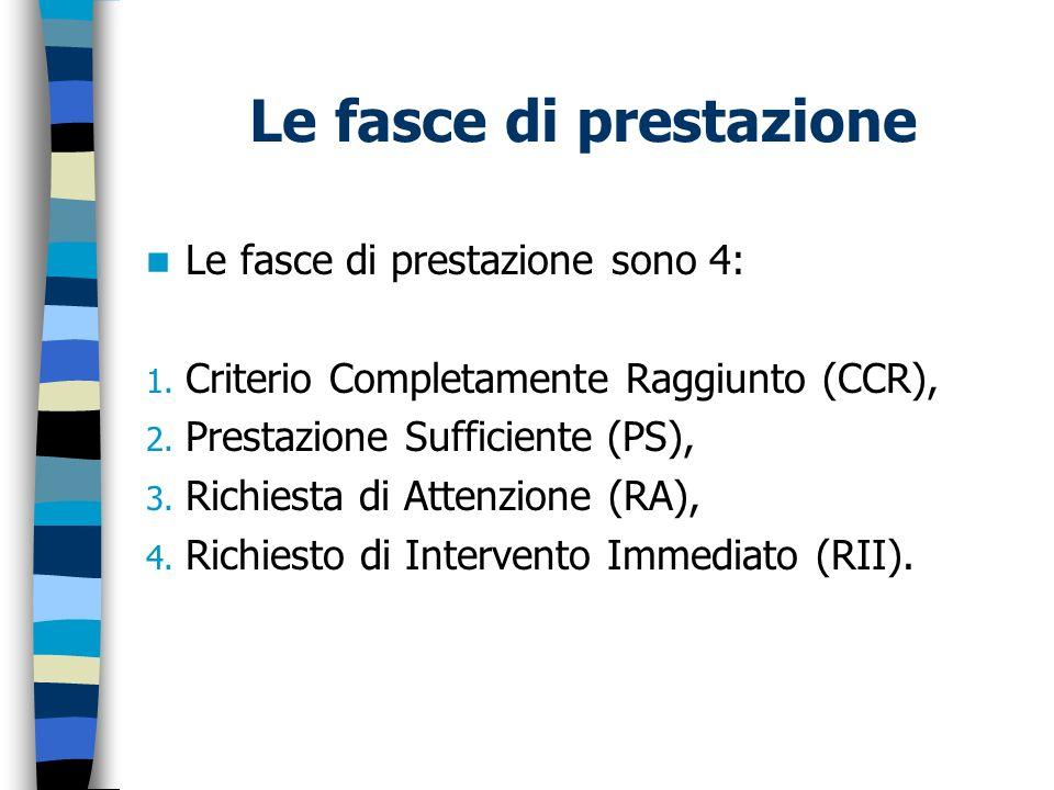 Le fasce di prestazione Le fasce di prestazione sono 4: 1. Criterio Completamente Raggiunto (CCR), 2. Prestazione Sufficiente (PS), 3. Richiesta di At