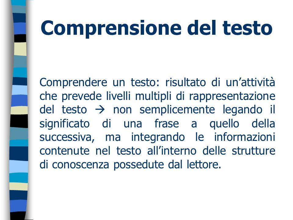 Comprensione del testo Comprendere un testo: risultato di unattività che prevede livelli multipli di rappresentazione del testo non semplicemente lega