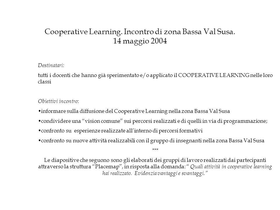 Cooperative Learning. Incontro di zona Bassa Val Susa. 14 maggio 2004 Destinatari: tutti i docenti che hanno già sperimentato e/o applicato il COOPERA