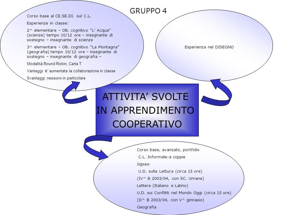 ATTIVITA SVOLTE IN APPRENDIMENTO COOPERATIVO GRUPPO 5 4 anni di formazione di C.L.