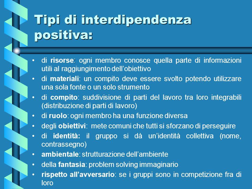 Tipi di interdipendenza positiva: :di risorse: ogni membro conosce quella parte di informazioni utili al raggiungimento dellobiettivo di materiali: un