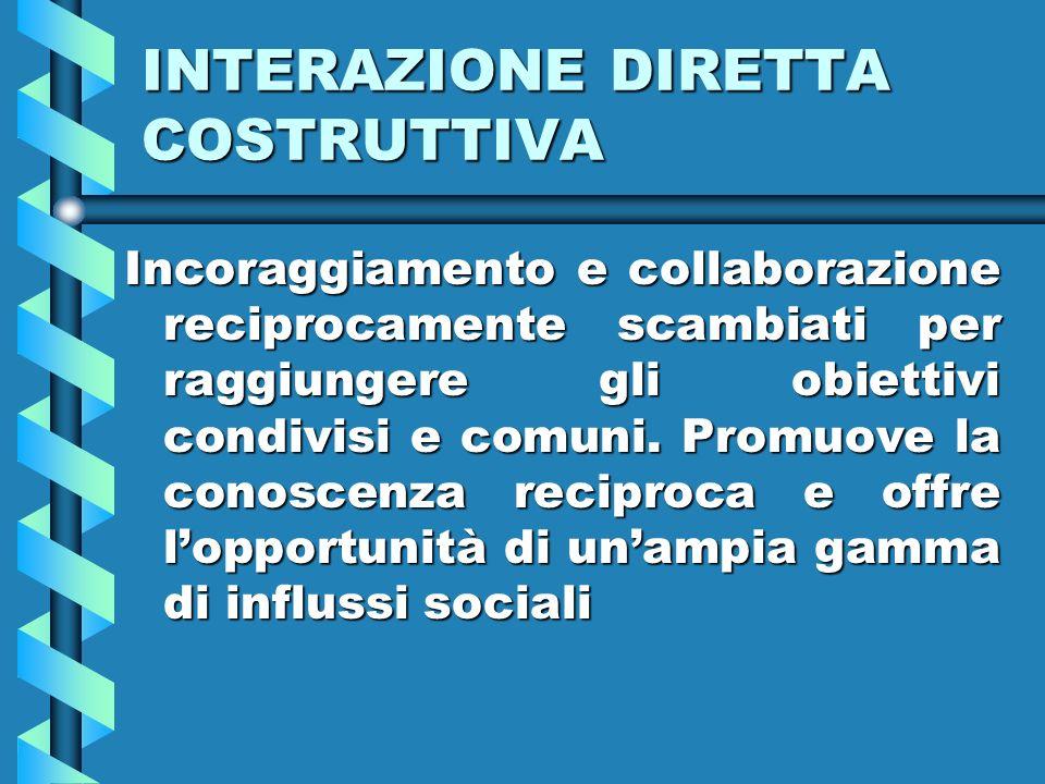 INTERAZIONE DIRETTA COSTRUTTIVA Incoraggiamento e collaborazione reciprocamente scambiati per raggiungere gli obiettivi condivisi e comuni. Promuove l