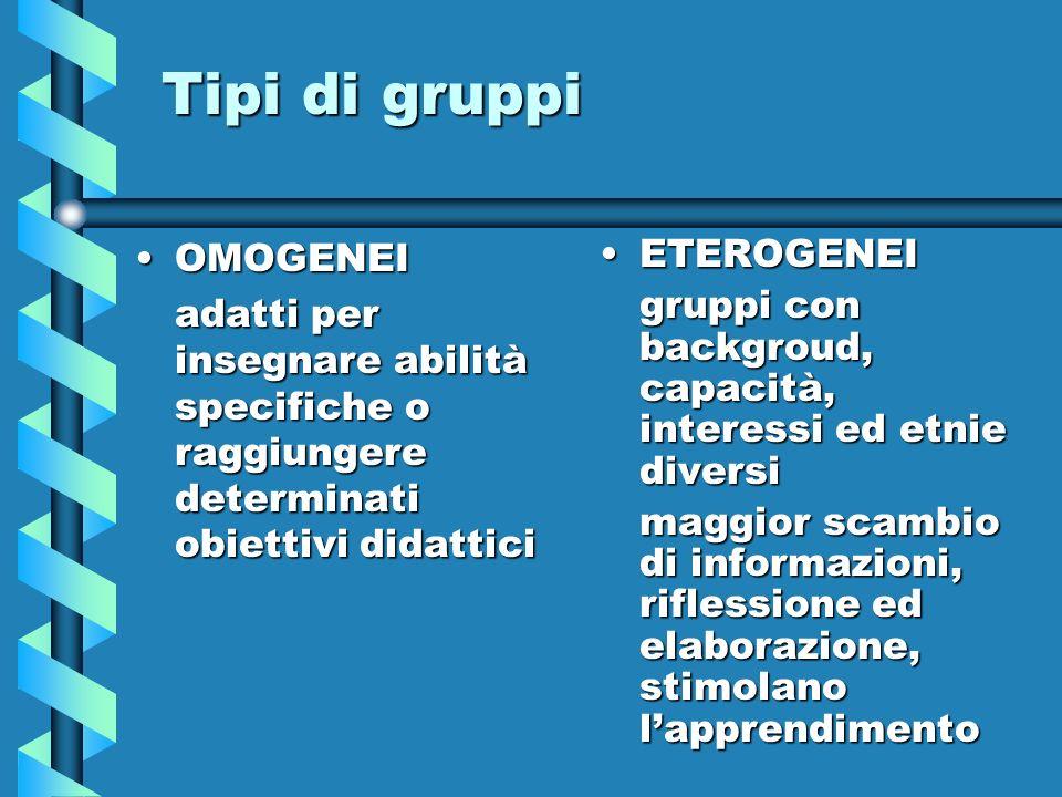 Tipi di gruppi OMOGENEIOMOGENEI adatti per insegnare abilità specifiche o raggiungere determinati obiettivi didattici ETEROGENEI gruppi con backgroud,