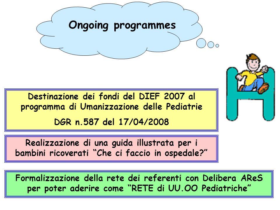 Destinazione dei fondi del DIEF 2007 al programma di Umanizzazione delle Pediatrie DGR n.587 del 17/04/2008 Formalizzazione della rete dei referenti c