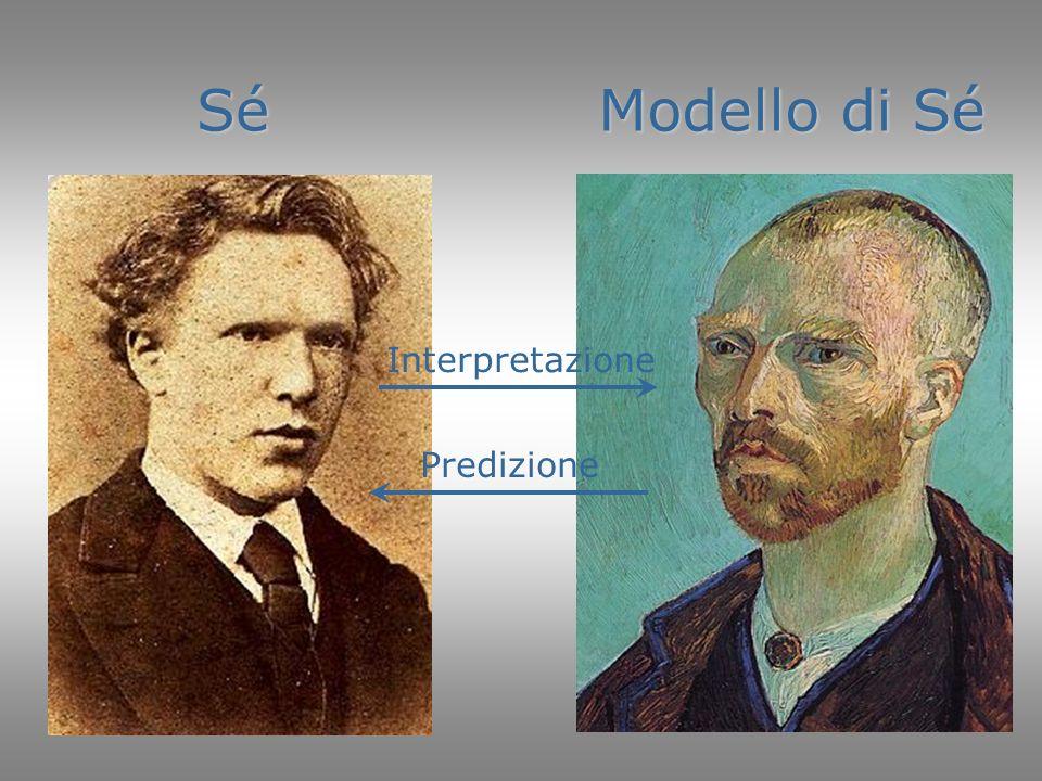 Modello di Sé Sé Interpretazione Predizione
