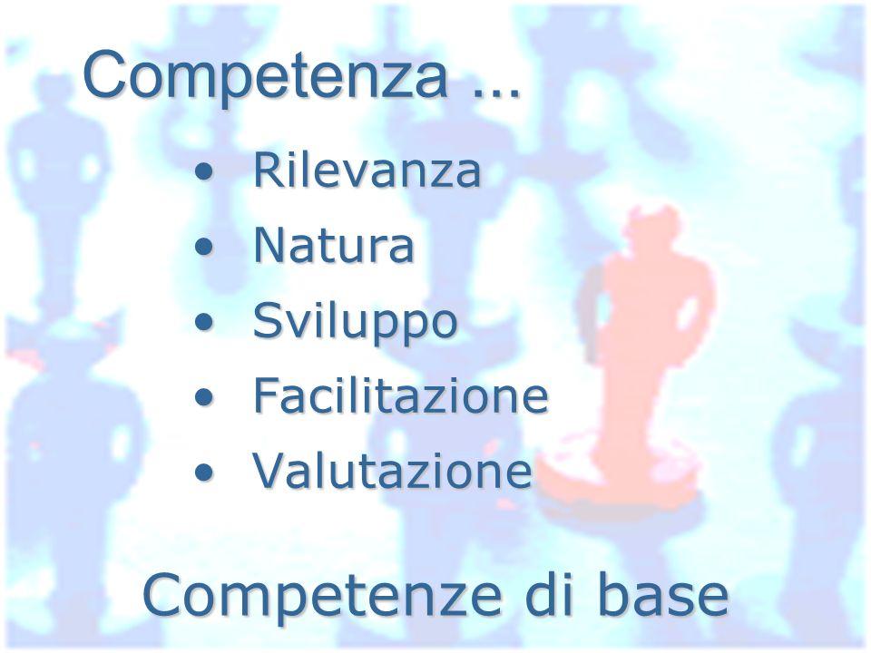 Competenza... Rilevanza Rilevanza Natura Natura Sviluppo Sviluppo Facilitazione Facilitazione Valutazione Valutazione Competenze di base
