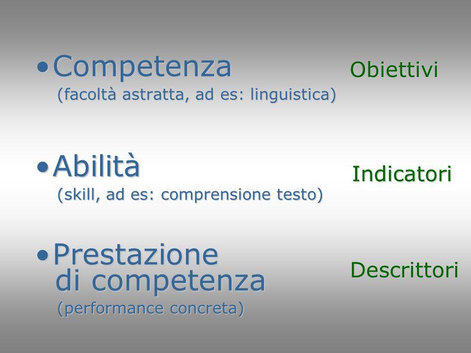 CompetenzaCompetenza (facoltà astratta, ad es: linguistica) (facoltà astratta, ad es: linguistica) AbilitàAbilità (skill, ad es: comprensione testo) (