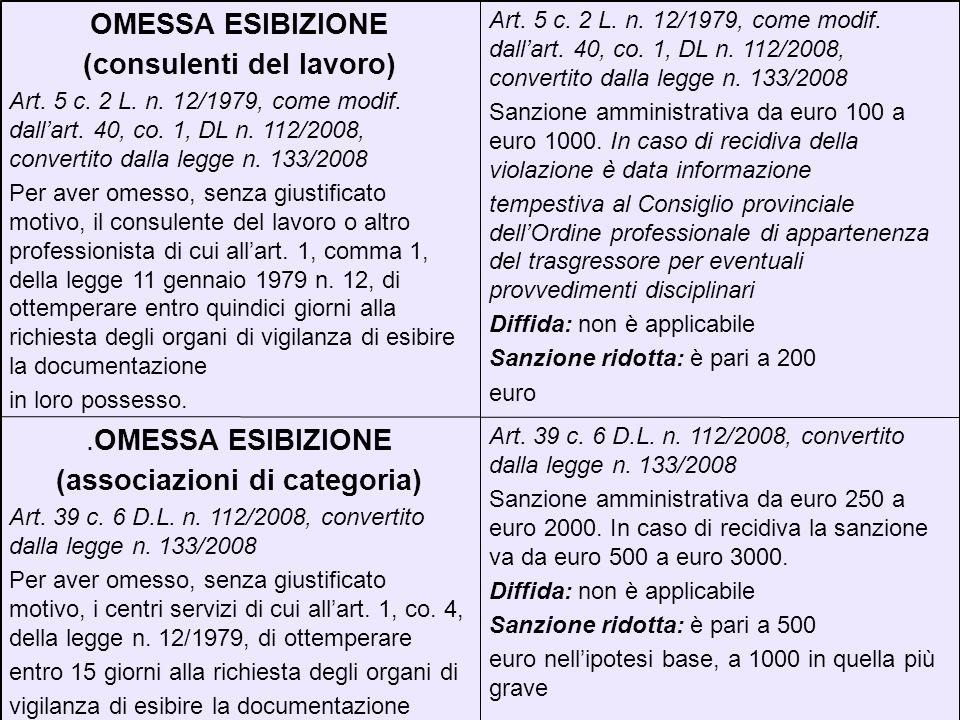 Art. 39 c. 6 D.L. n. 112/2008, convertito dalla legge n. 133/2008 Sanzione amministrativa da euro 250 a euro 2000. In caso di recidiva la sanzione va