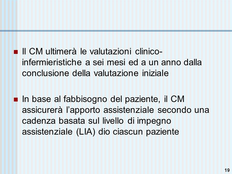 18 Procedura e Protocollo per il richiamo periodico dei pazienti - Interventi di Assistenza Continuativa