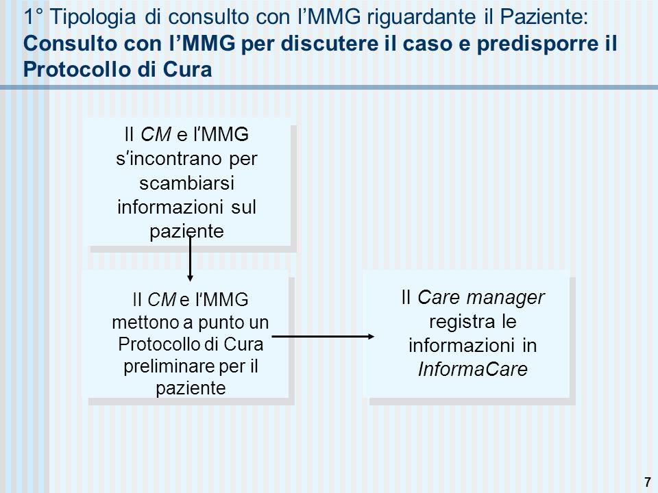 Coinvolgimento del Paziente da parte del Care Manager Individuato il pz il medico lo presenterà al CM, che provvederà ad illustrare il programma, rispondere alle domande poste dal pz, concorderà un appuntamento per la valutazione iniziale
