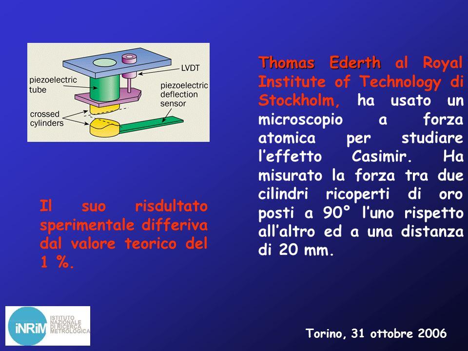 Dal lavoro di G Bressi, G.Carugno et al. 2002 Phys.