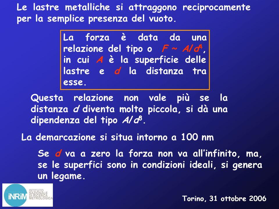 Torino, 31 ottobre 2006 Anche un vuoto perfetto e allo zero assoluto ha fluttuazioni di campo note come fluttuazioni di vuoto la cui energia corrisponde alla metà dellenergia di un fotone.