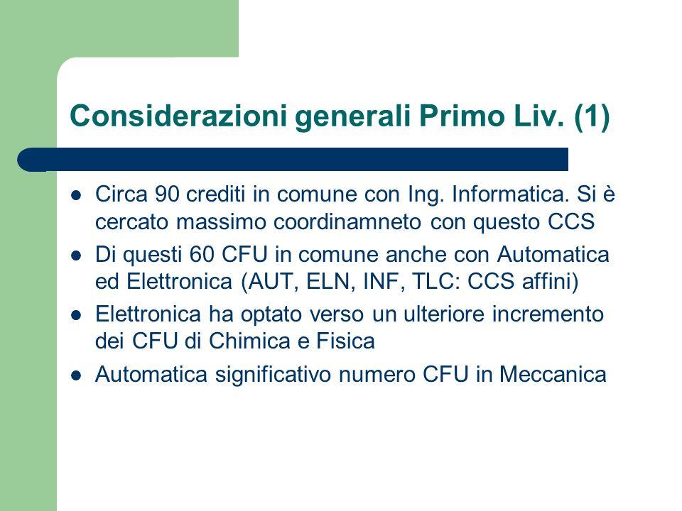 Considerazioni generali Primo Liv. (1) Circa 90 crediti in comune con Ing. Informatica. Si è cercato massimo coordinamneto con questo CCS Di questi 60