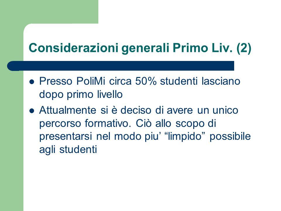 Considerazioni generali Primo Liv. (2) Presso PoliMi circa 50% studenti lasciano dopo primo livello Attualmente si è deciso di avere un unico percorso