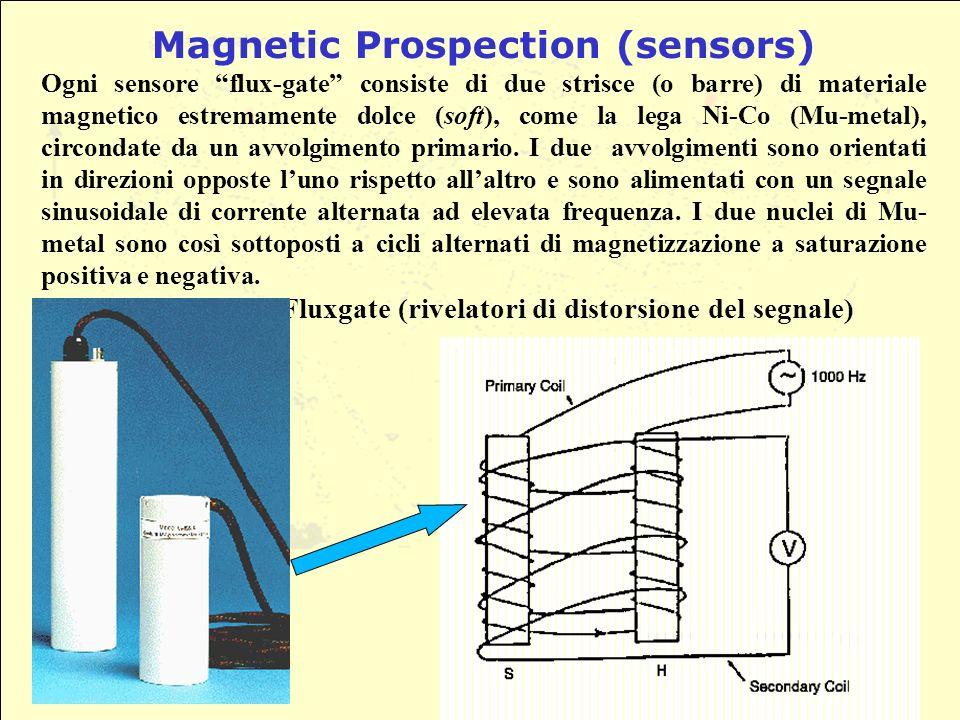 Magnetic Prospection (sensors) Ogni sensore flux-gate consiste di due strisce (o barre) di materiale magnetico estremamente dolce (soft), come la lega Ni-Co (Mu-metal), circondate da un avvolgimento primario.