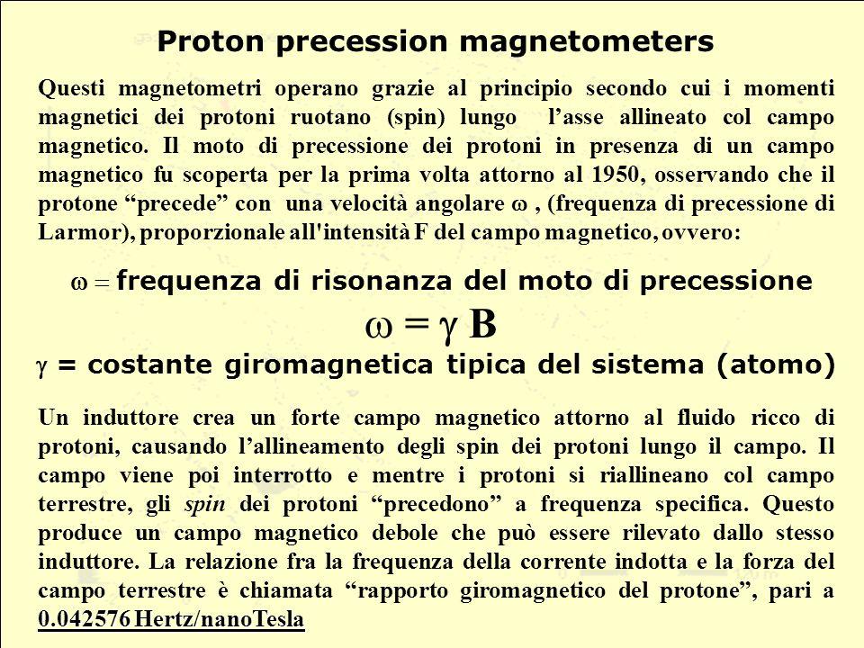 Proton precession magnetometers Questi magnetometri operano grazie al principio secondo cui i momenti magnetici dei protoni ruotano (spin) lungo lasse allineato col campo magnetico.