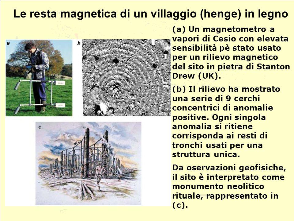 (a) Un magnetometro a vapori di Cesio con elevata sensibilità pè stato usato per un rilievo magnetico del sito in pietra di Stanton Drew (UK). (b) Il