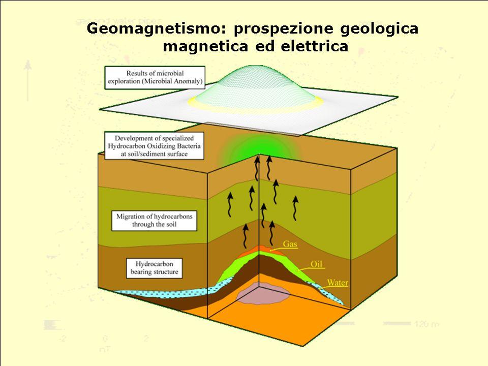 Geomagnetismo: prospezione geologica magnetica ed elettrica
