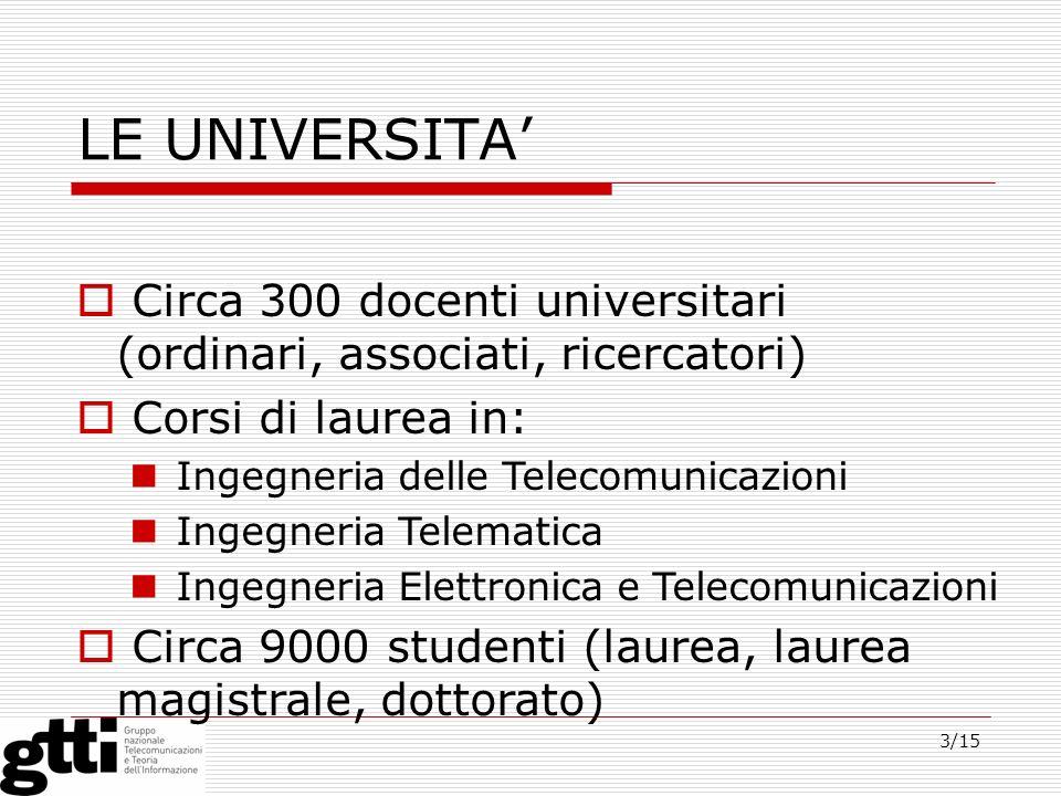 3/15 LE UNIVERSITA Circa 300 docenti universitari (ordinari, associati, ricercatori) Corsi di laurea in: Ingegneria delle Telecomunicazioni Ingegneria