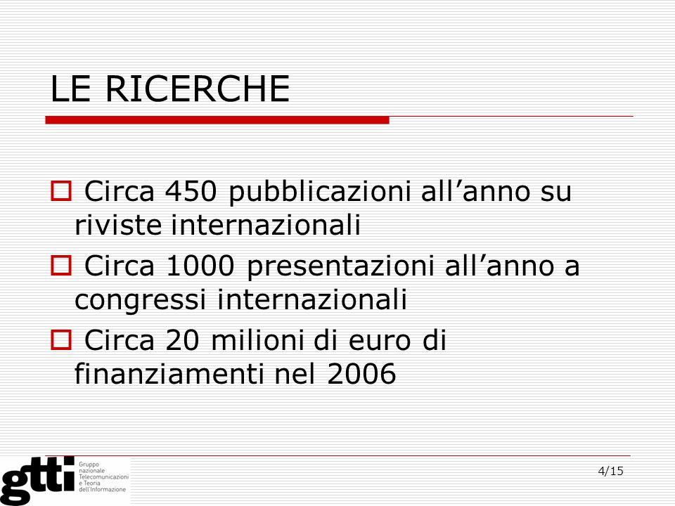 4/15 LE RICERCHE Circa 450 pubblicazioni allanno su riviste internazionali Circa 1000 presentazioni allanno a congressi internazionali Circa 20 milion