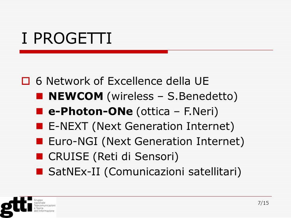8/15 I PROGETTI Progetti del VI PQ della UE NOBEL II (reti ottiche) POF-ALL (fibre ottiche plastiche) OSATE (commutazione ottica) UNIC (connessioni satellitari domestiche) RUSHES (multimedia) DISCOVER (codifica video) DISCREET (reti di sensori) AGAVE (UWB), …