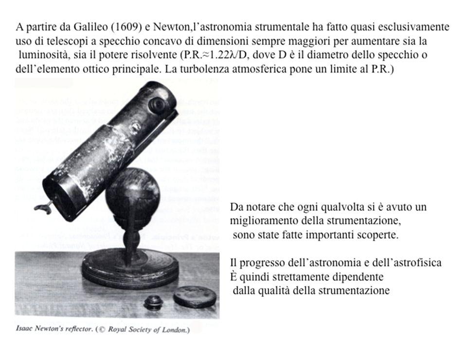 Da Newton in poi si è sviluppata la tendenza e la necessità di aumentare le dimensioni dello specchio Primario, sino a raggiungere il limite della tecnologia.