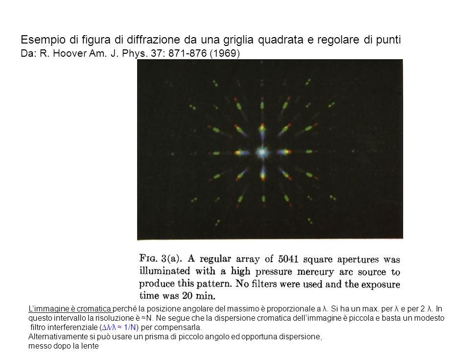 Esempio di figura di diffrazione da una griglia quadrata e regolare di punti Da: R. Hoover Am. J. Phys. 37: 871-876 (1969) Limmagine è cromatica perch