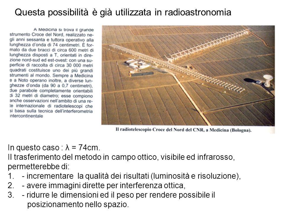 Questa possibilità è già utilizzata in radioastronomia In questo caso : λ = 74cm. Il trasferimento del metodo in campo ottico, visibile ed infrarosso,