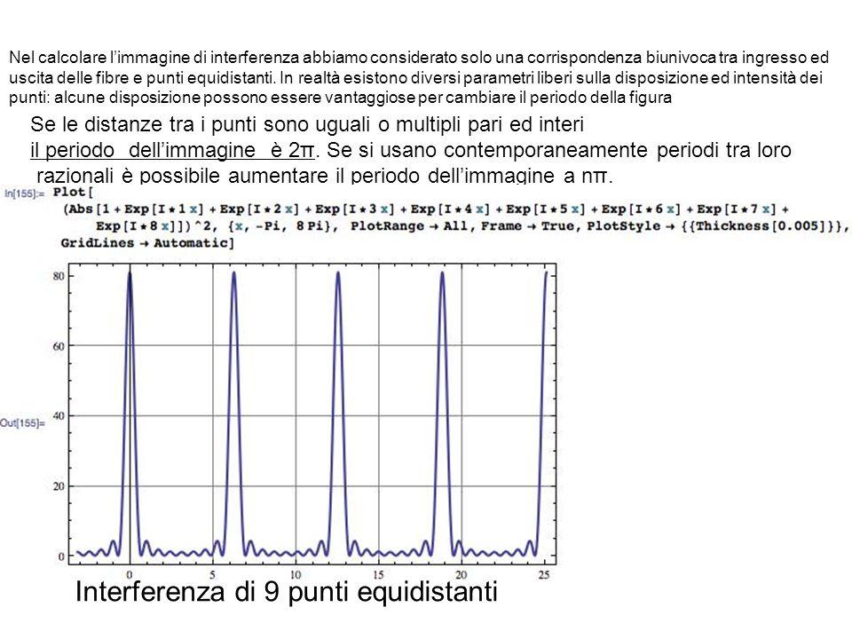 Se le distanze tra i punti sono uguali o multipli pari ed interi il periodo dellimmagine è 2π. Se si usano contemporaneamente periodi tra loro raziona