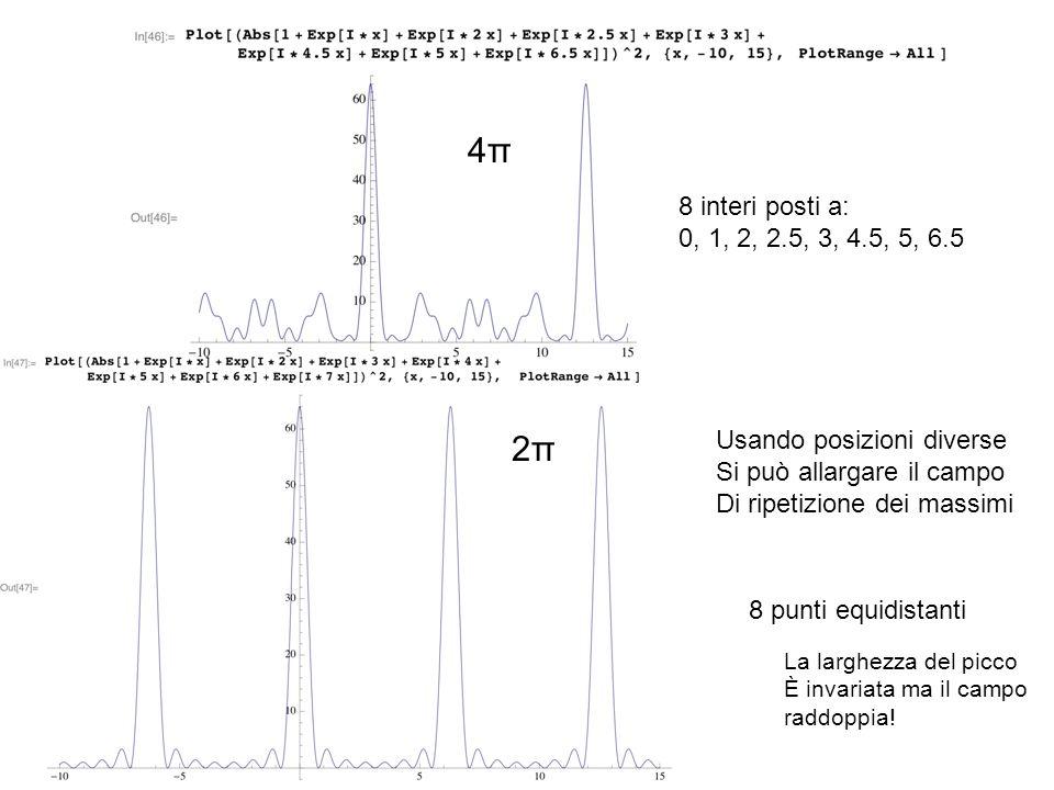 Usando posizioni diverse Si può allargare il campo Di ripetizione dei massimi 8 interi posti a: 0, 1, 2, 2.5, 3, 4.5, 5, 6.5 8 punti equidistanti La l