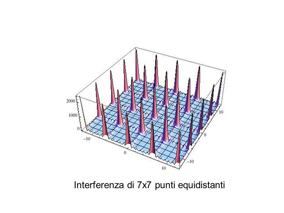 Interferenza di 7x7 punti equidistanti