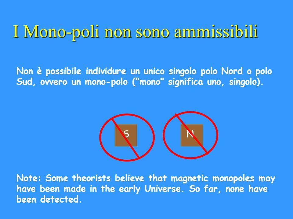 I Mono-poli non sono ammissibili Non è possibile individure un unico singolo polo Nord o polo Sud, ovvero un mono-polo (