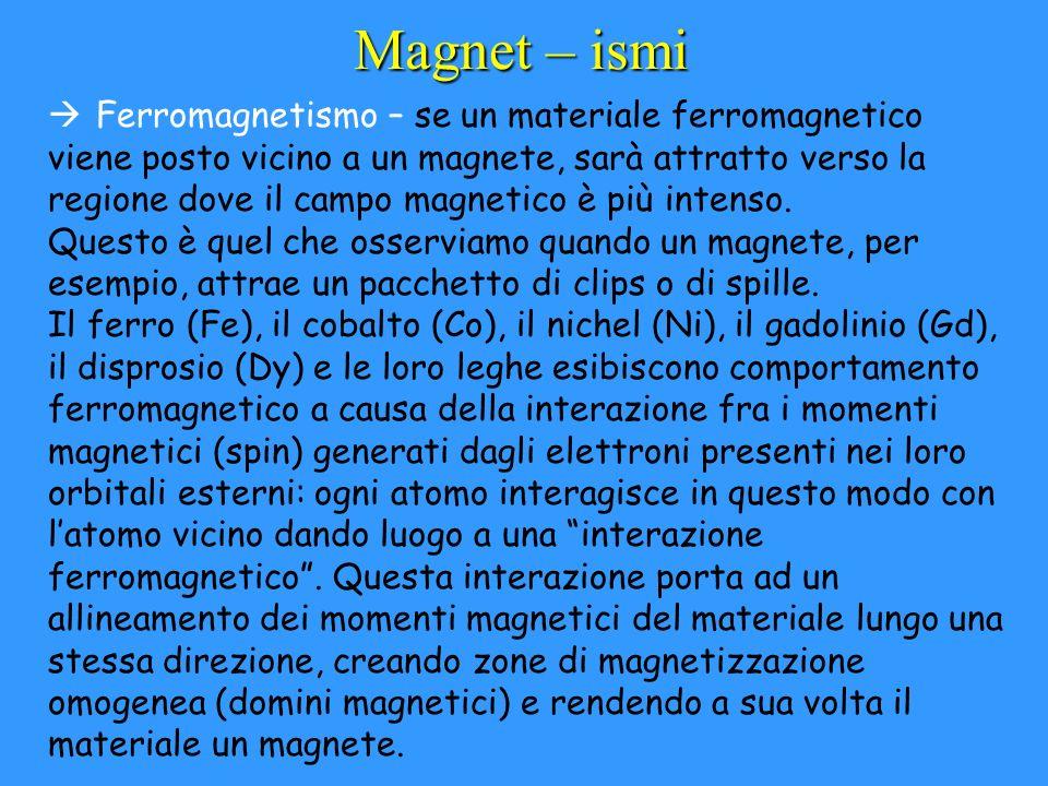 Magnet – ismi à Ferromagnetismo – se un materiale ferromagnetico viene posto vicino a un magnete, sarà attratto verso la regione dove il campo magneti