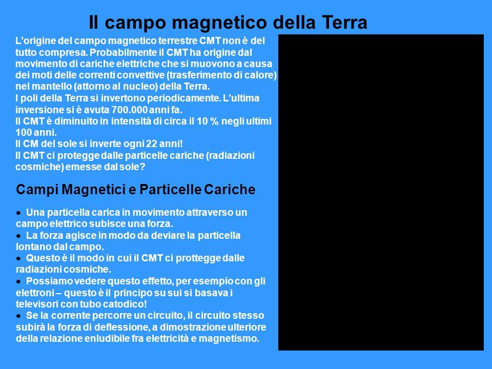 Lorigine del campo magnetico terrestre CMT non è del tutto compresa. Probabilmente il CMT ha origine dal movimento di cariche elettriche che si muovon