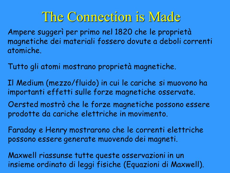 The Connection is Made Oersted mostrò che le forze magnetiche possono essere prodotte da cariche elettriche in movimento.