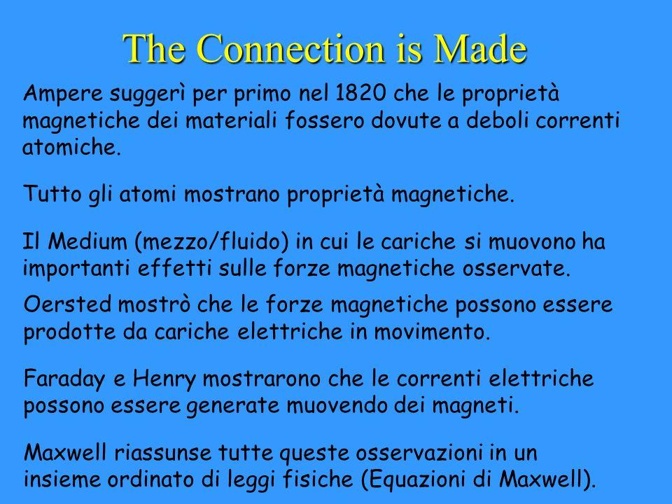 Elettro-magnetismo I Magneti producono forze – magnetic force – che agiscono in maniera simile alle forze elettriche.