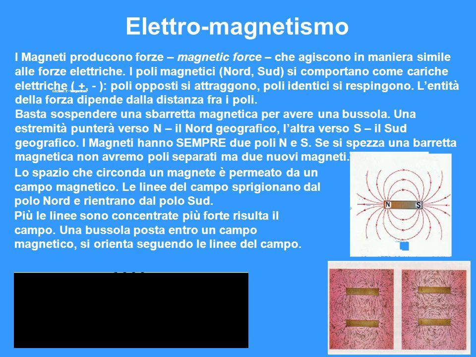 Elettro-magnetismo I Magneti producono forze – magnetic force – che agiscono in maniera simile alle forze elettriche. I poli magnetici (Nord, Sud) si