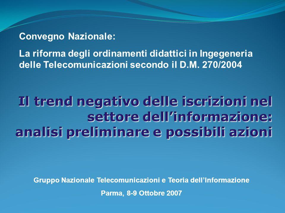 Convegno Nazionale: La riforma degli ordinamenti didattici in Ingegeneria delle Telecomunicazioni secondo il D.M.