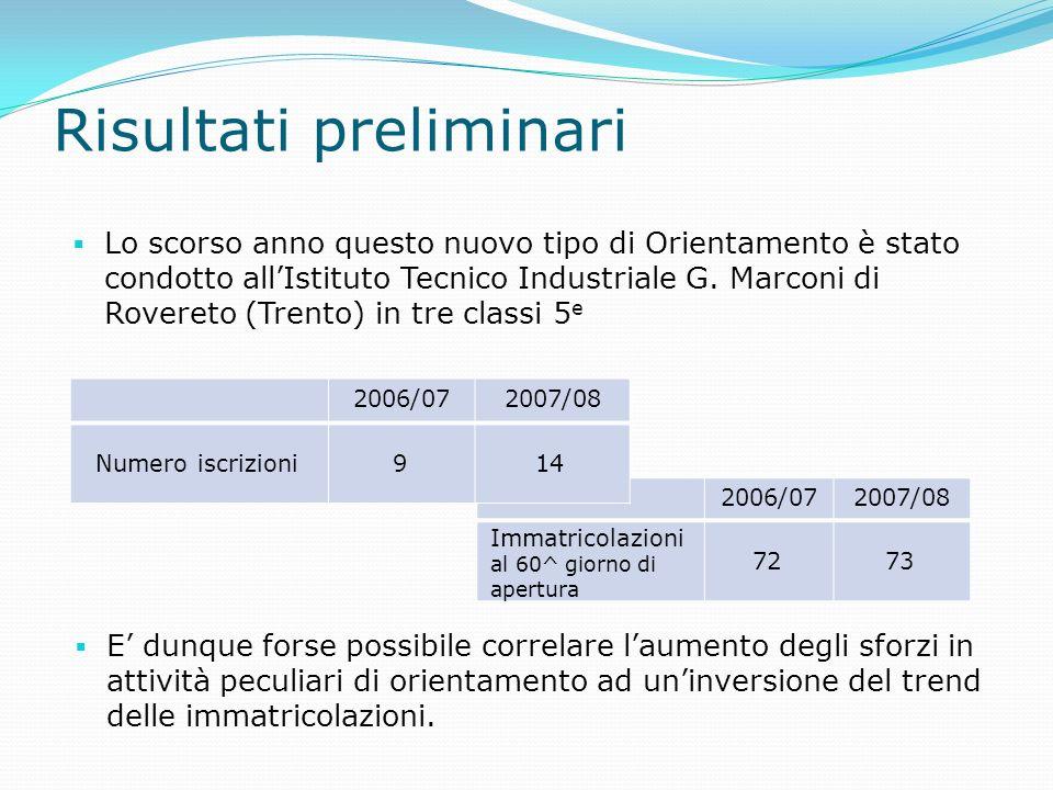 2006/072007/08 Immatricolazioni al 60^ giorno di apertura 7273 Risultati preliminari Lo scorso anno questo nuovo tipo di Orientamento è stato condotto allIstituto Tecnico Industriale G.
