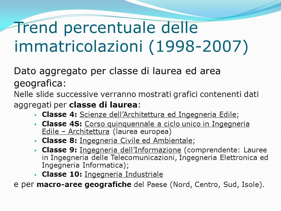 Dati per classe di laurea ed area geografica (NORD) Trend percentuale immatricolazioni