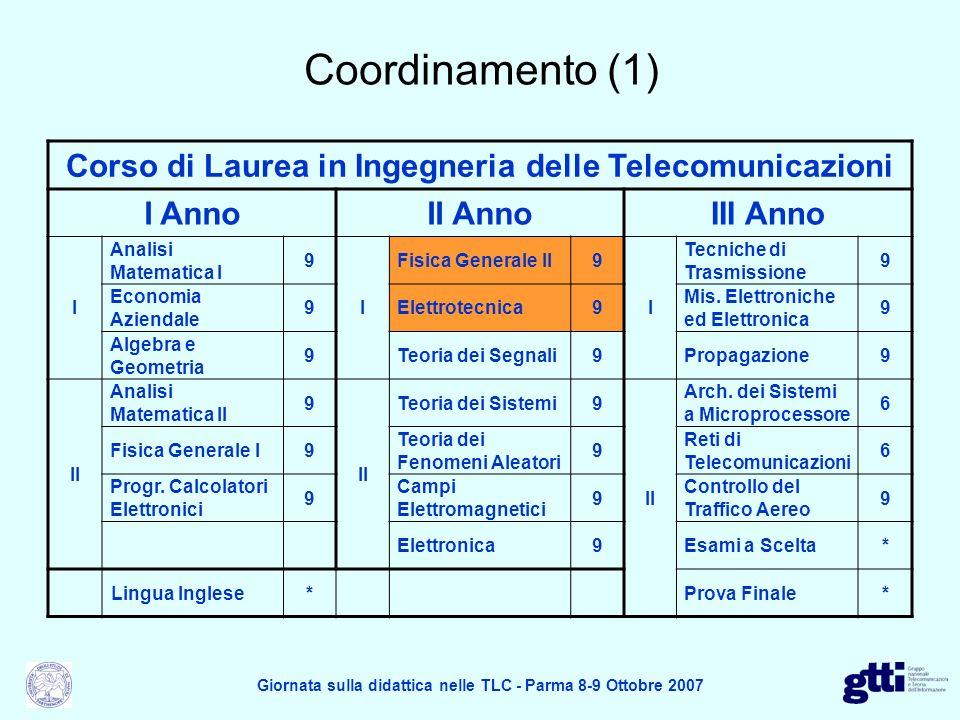 Coordinamento (2) Corso di Laurea in Ingegneria delle Telecomunicazioni I AnnoII AnnoIII Anno I Analisi Matematica I 9 I Fisica Generale II9 I Tecniche di Trasmissione 9 Economia Aziendale 9Elettrotecnica9 Mis.