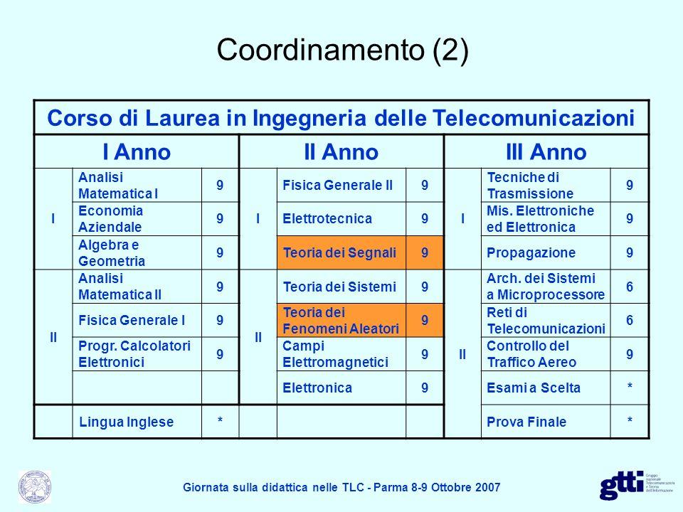Coordinamento (2) Corso di Laurea in Ingegneria delle Telecomunicazioni I AnnoII AnnoIII Anno I Analisi Matematica I 9 I Fisica Generale II9 I Tecnich
