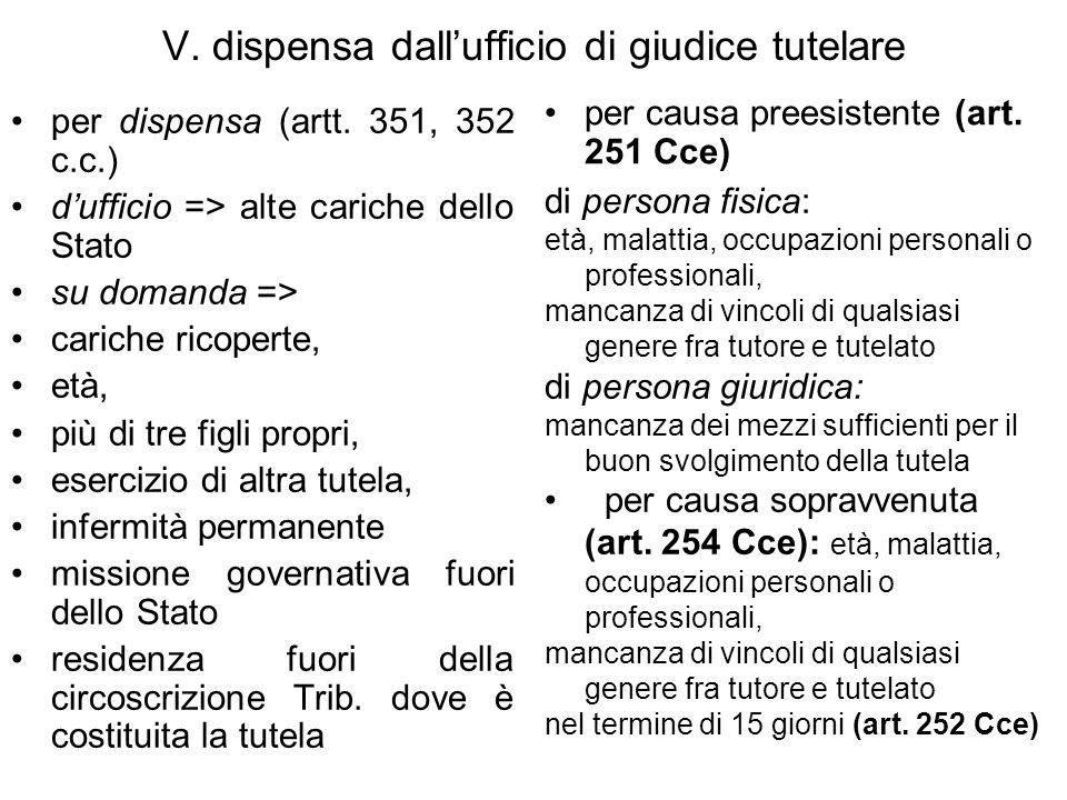 V.dispensa dallufficio di giudice tutelare per dispensa (artt.