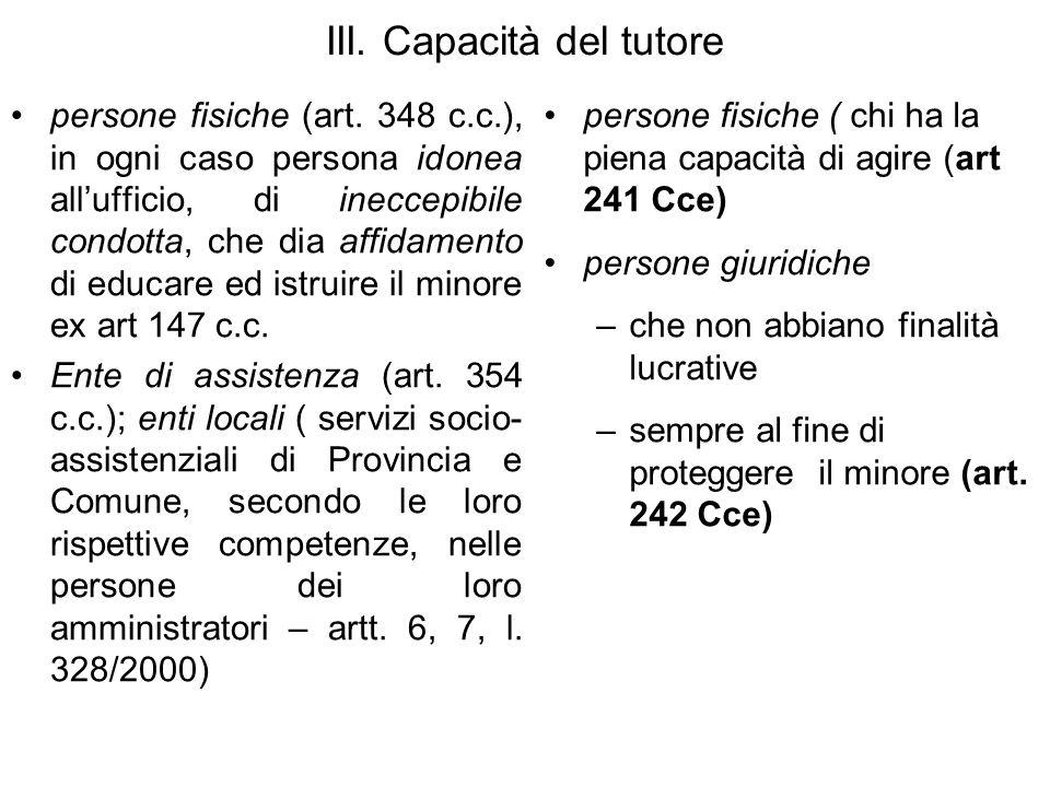 III.Capacità del tutore persone fisiche (art.