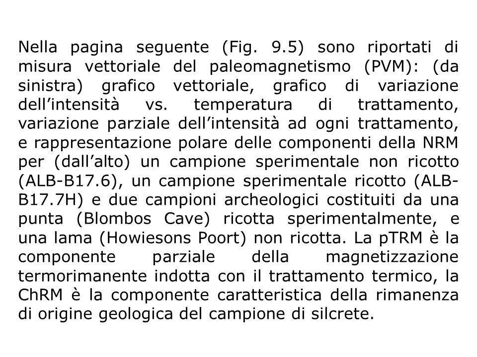 Nella pagina seguente (Fig. 9.5) sono riportati di misura vettoriale del paleomagnetismo (PVM): (da sinistra) grafico vettoriale, grafico di variazion