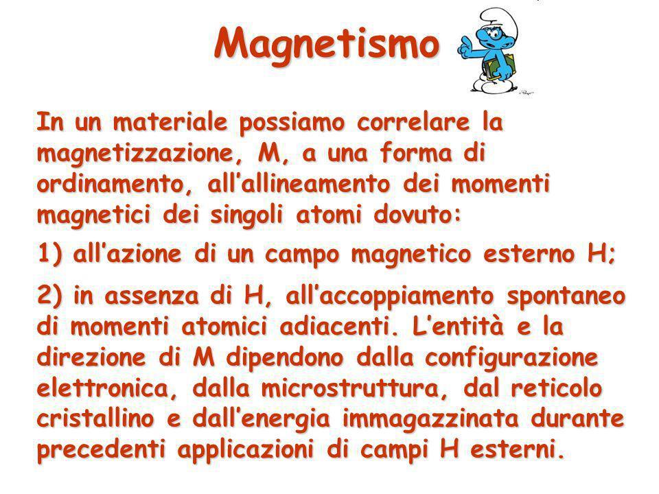 Magnetismo In un materiale possiamo correlare la magnetizzazione, M, a una forma di ordinamento, allallineamento dei momenti magnetici dei singoli ato